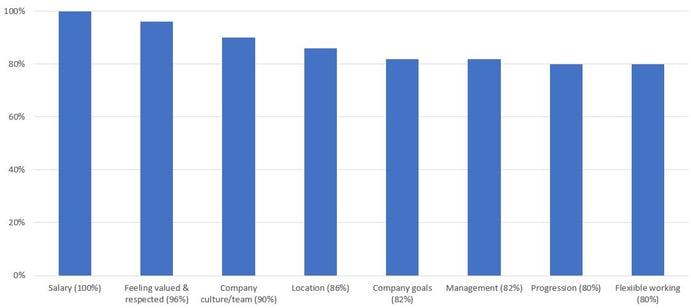 Ecommerce contract job essentials
